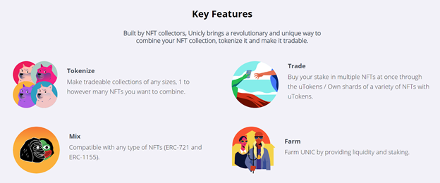 Capitalizing on Blockchain's Promise, Unicly Delivers NFT Fractionalization