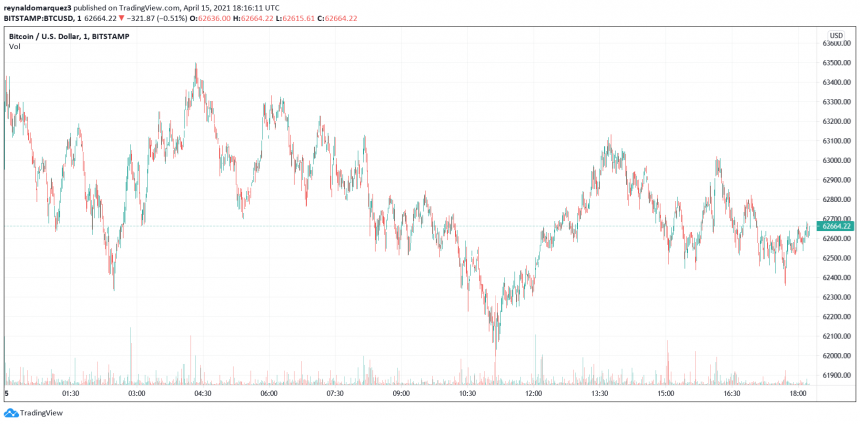Coinbase Effect: Is Crypto Ready For The Incoming Herd?