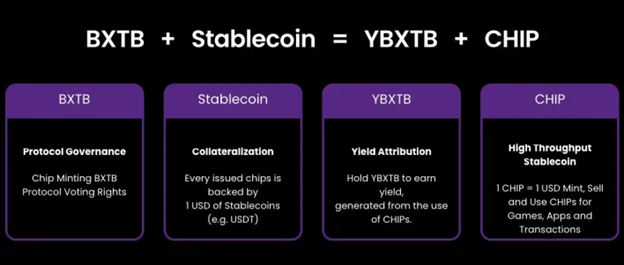 Stablecoins Are Changing and It's a Big Deal