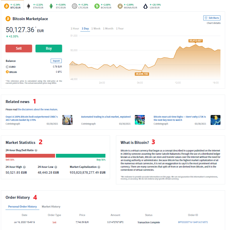 The updated interface of Buy/Sell on the web is here!
