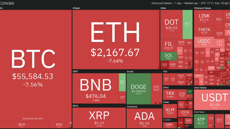 Top 5 cryptocurrencies to watch this week: BTC, VET, SOL, EOS, FTT